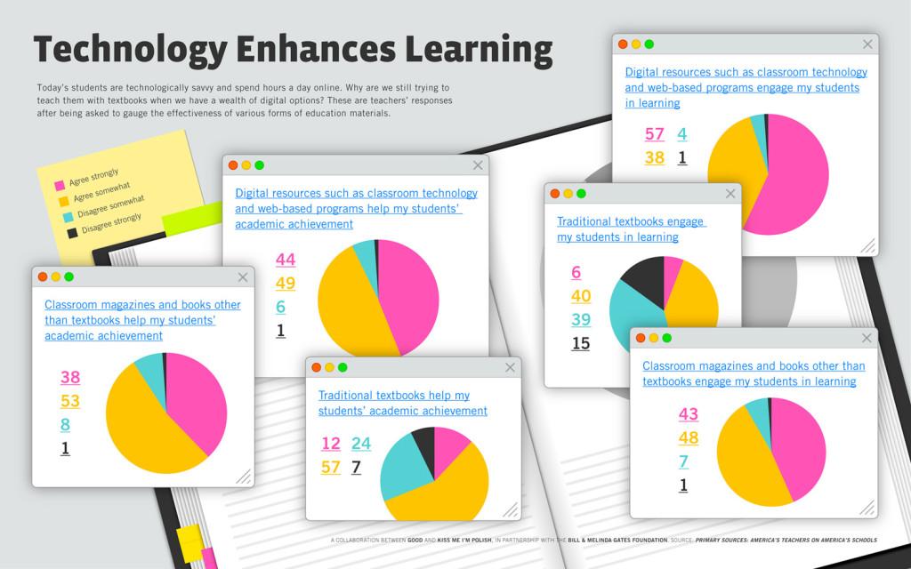 how-digipreneurship-enhances-education